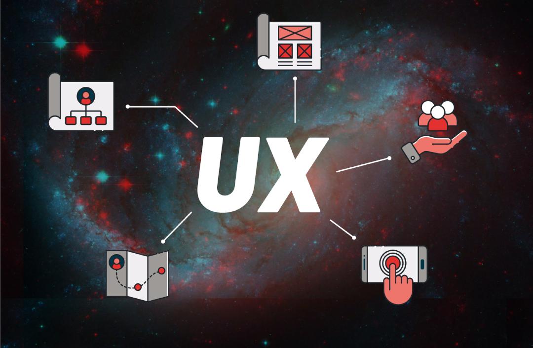 Miten UX vaikuttaa verkkopalvelun tuottavuuteen?