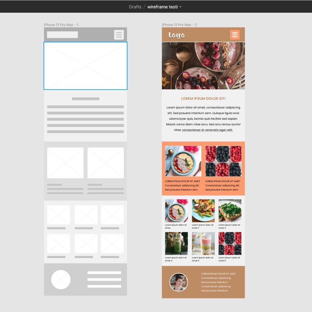 Tyhjä rautalankamalli ja Figmalla toteutettu visuaalinen layout-malli kuvilla ja väreillä.